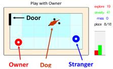 動物行動学に基づく人-ロボットコミュニケーション